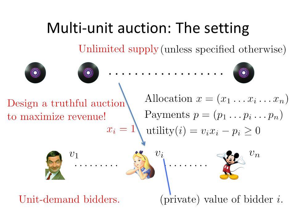 Multi-unit auction: The setting