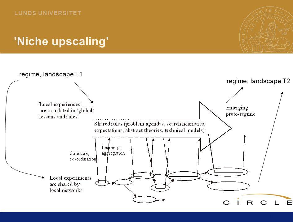 19 L U N D S U N I V E R S I T E T 'Niche upscaling' regime, landscape T1 regime, landscape T2