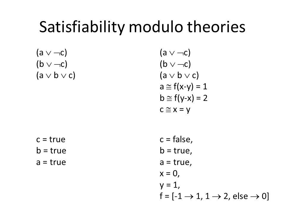 Satisfiability modulo theories (a   c) (b   c) (a  b  c) c = true b = true a = true (a   c) (b   c) (a  b  c) a  f(x-y) = 1 b  f(y-x) = 2 c  x = y c = false, b = true, a = true, x = 0, y = 1, f = [-1  1, 1  2, else  0]