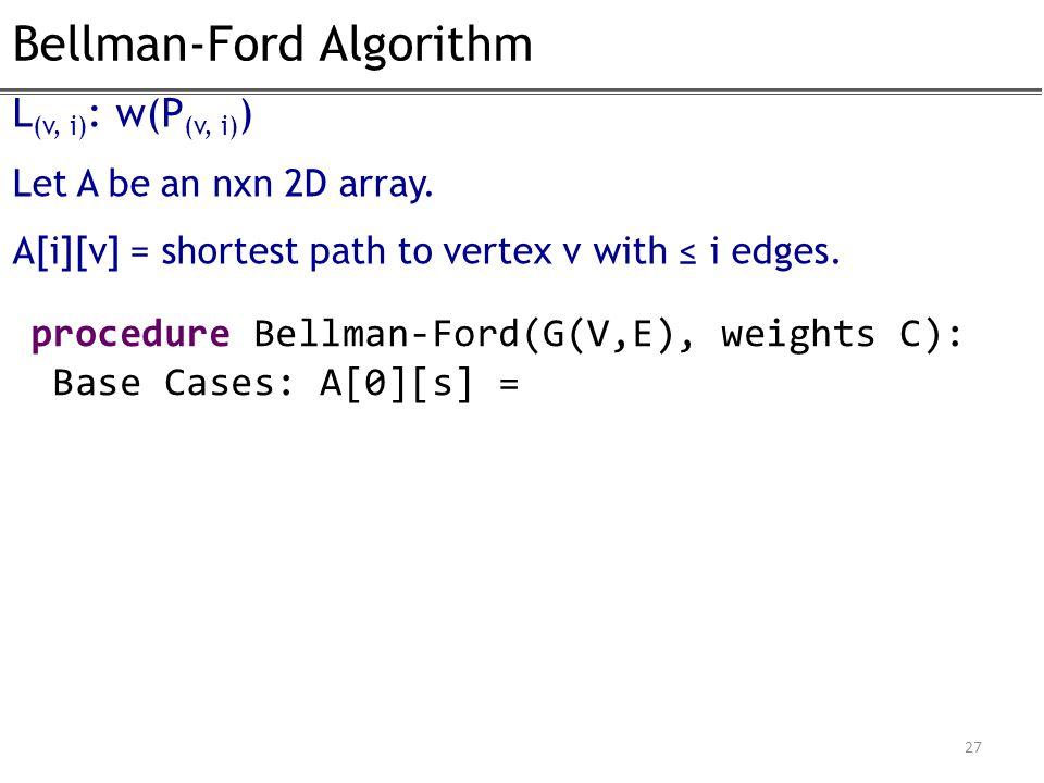 Bellman-Ford Algorithm 27 procedure Bellman-Ford(G(V,E), weights C): Base Cases: A[0][s] = L (v, i) : w(P (v, i) ) Let A be an nxn 2D array.