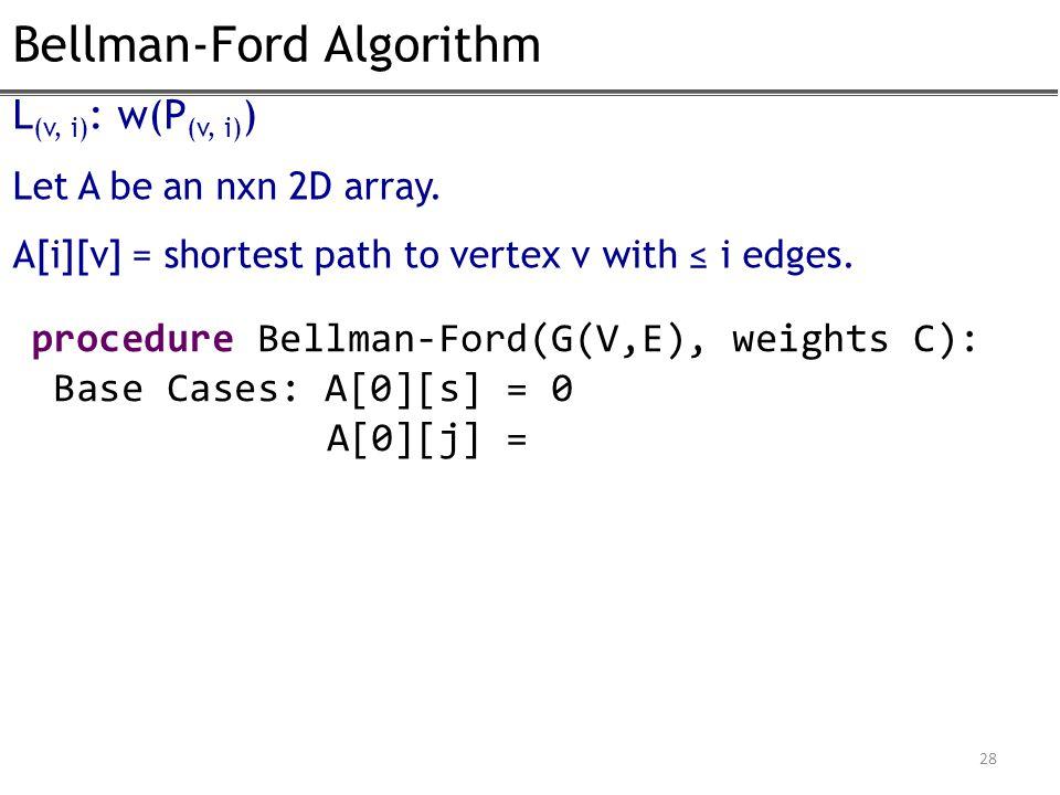 Bellman-Ford Algorithm 28 procedure Bellman-Ford(G(V,E), weights C): Base Cases: A[0][s] = 0 A[0][j] = L (v, i) : w(P (v, i) ) Let A be an nxn 2D arra