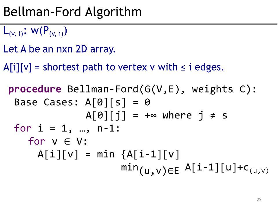 Bellman-Ford Algorithm 29 procedure Bellman-Ford(G(V,E), weights C): Base Cases: A[0][s] = 0 A[0][j] = +∞ where j ≠ s for i = 1, …, n-1: for v ∈ V: A[i][v] = min {A[i-1][v] min (u,v) ∈ E A[i-1][u]+c (u,v) L (v, i) : w(P (v, i) ) Let A be an nxn 2D array.