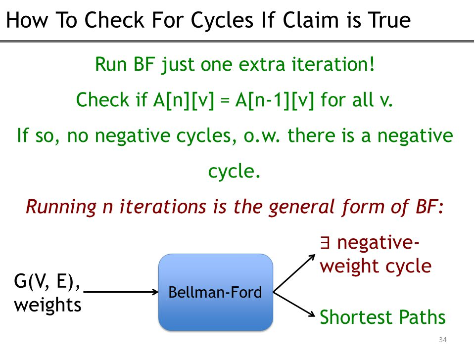 How To Check For Cycles If Claim is True 34 Run BF just one extra iteration.