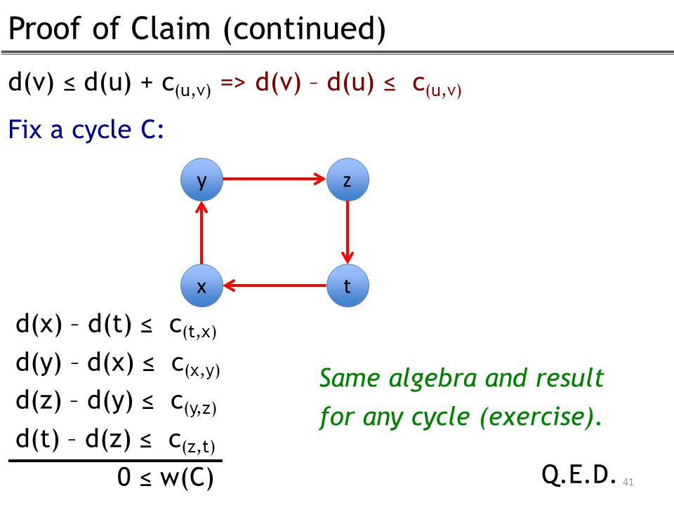 Proof of Claim (continued) 41 d(v) ≤ d(u) + c (u,v) => d(v) – d(u) ≤ c (u,v) Fix a cycle C: y x z t d(x) – d(t) ≤ c (t,x) d(y) – d(x) ≤ c (x,y) d(z) –