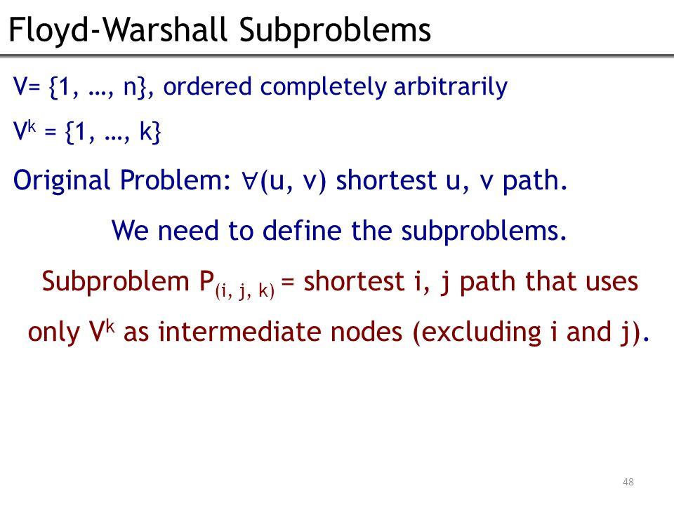 Floyd-Warshall Subproblems V= {1, …, n}, ordered completely arbitrarily V k = {1, …, k} Original Problem: ∀ (u, v) shortest u, v path.