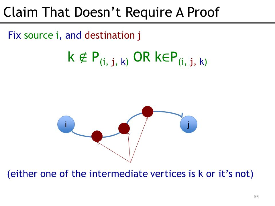 Claim That Doesn't Require A Proof 56 Fix source i, and destination j k ∉ P (i, j, k) OR k ∈ P (i, j, k) i j (either one of the intermediate vertices is k or it's not)