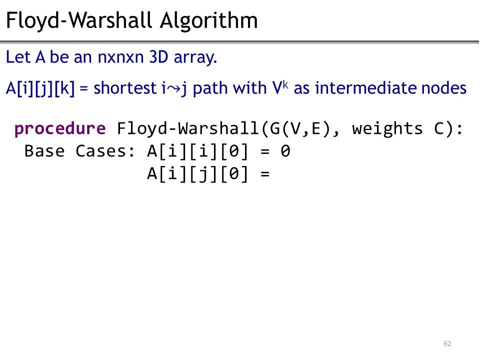 Floyd-Warshall Algorithm 62 procedure Floyd-Warshall(G(V,E), weights C): Base Cases: A[i][i][0] = 0 A[i][j][0] = Let A be an nxnxn 3D array.