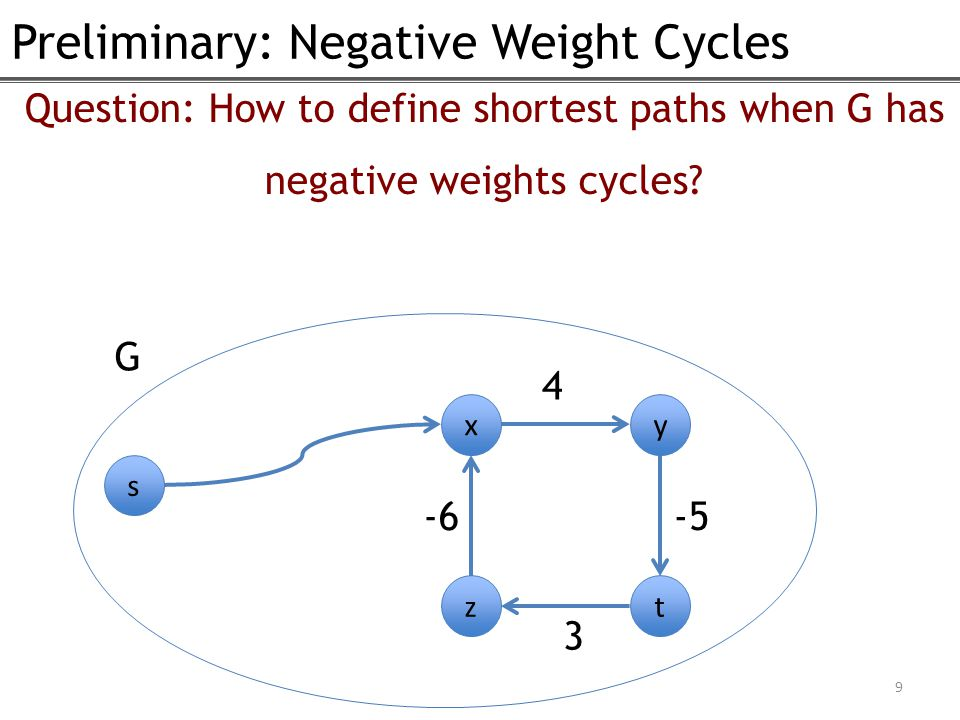 Preliminary: Negative Weight Cycles Question: How to define shortest paths when G has negative weights cycles.