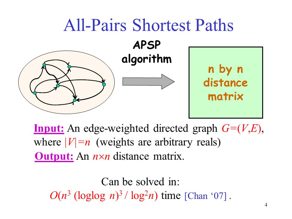 4 APSP algorithm All-Pairs Shortest Paths n by n distance matrix Input: An edge-weighted directed graph G=(V,E), where |V|=n (weights are arbitrary reals) Output: An n  n distance matrix.