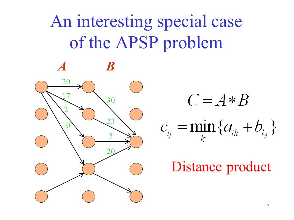 7 An interesting special case of the APSP problem AB 17 23 Distance product 2 5 10 20 30 20