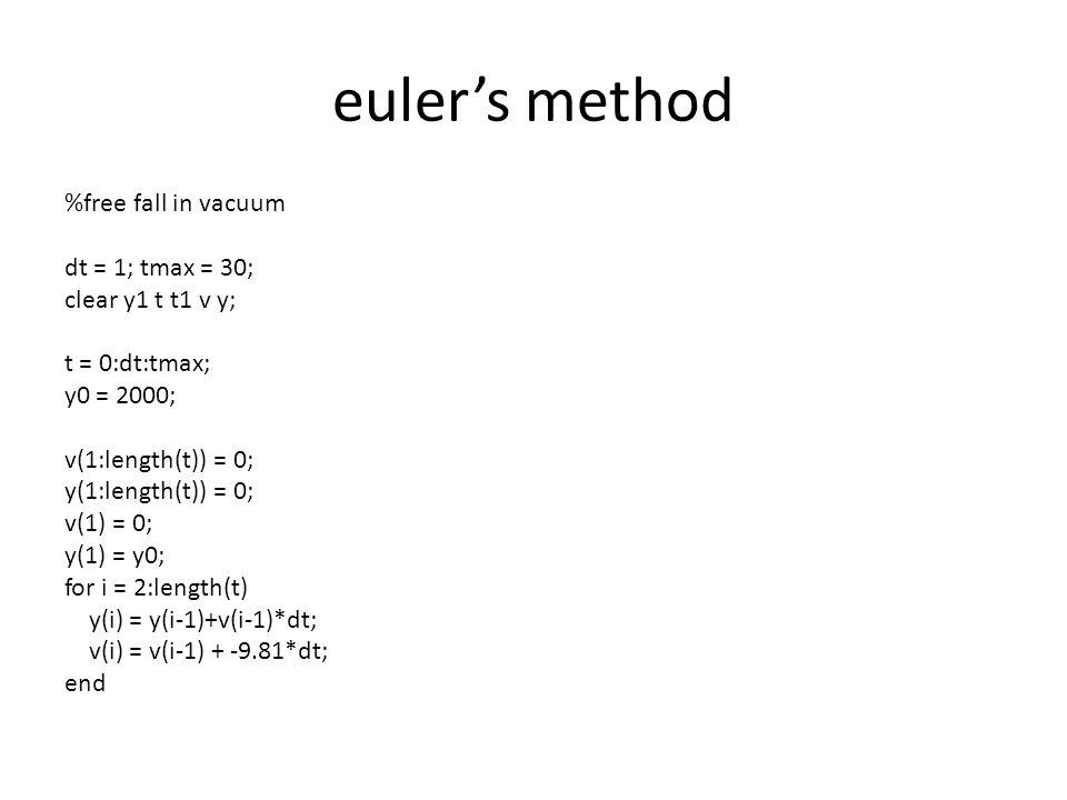 euler's method %free fall in vacuum dt = 1; tmax = 30; clear y1 t t1 v y; t = 0:dt:tmax; y0 = 2000; v(1:length(t)) = 0; y(1:length(t)) = 0; v(1) = 0; y(1) = y0; for i = 2:length(t) y(i) = y(i-1)+v(i-1)*dt; v(i) = v(i-1) + -9.81*dt; end