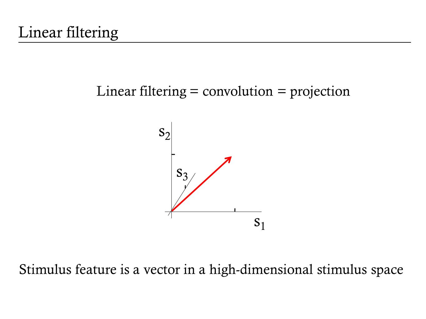 Linear filtering Linear filtering = convolution = projection s1s1 s2s2 s3s3 Stimulus feature is a vector in a high-dimensional stimulus space