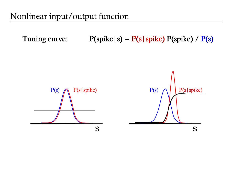 Less basic coding models GLM: r(t) = g(f 1 *s + f 2 *r) Pillow et al., Nature 2008; Truccolo,.., Brown, J.