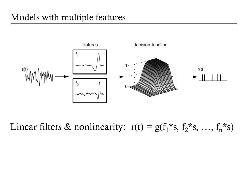 Less basic coding models GLM: r(t) = g(f*s + h*r) …shortcomings?