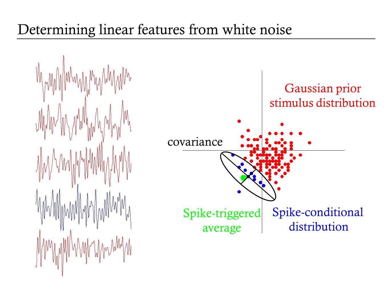 Less basic coding models GLM: r(t) = g(f 1 *s + h 1 *r 1 + h 2 *r 2 +…) …shortcomings?