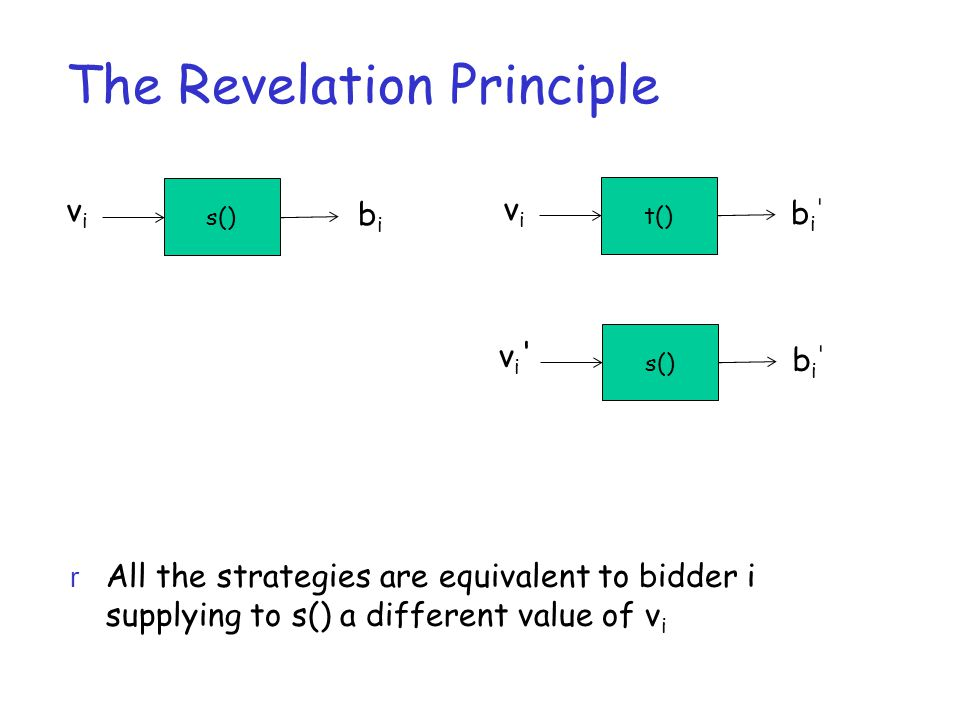 The Revelation Principle  All the strategies are equivalent to bidder i supplying to s() a different value of v i s() vivi bibi t() vivi bi'bi' s() v