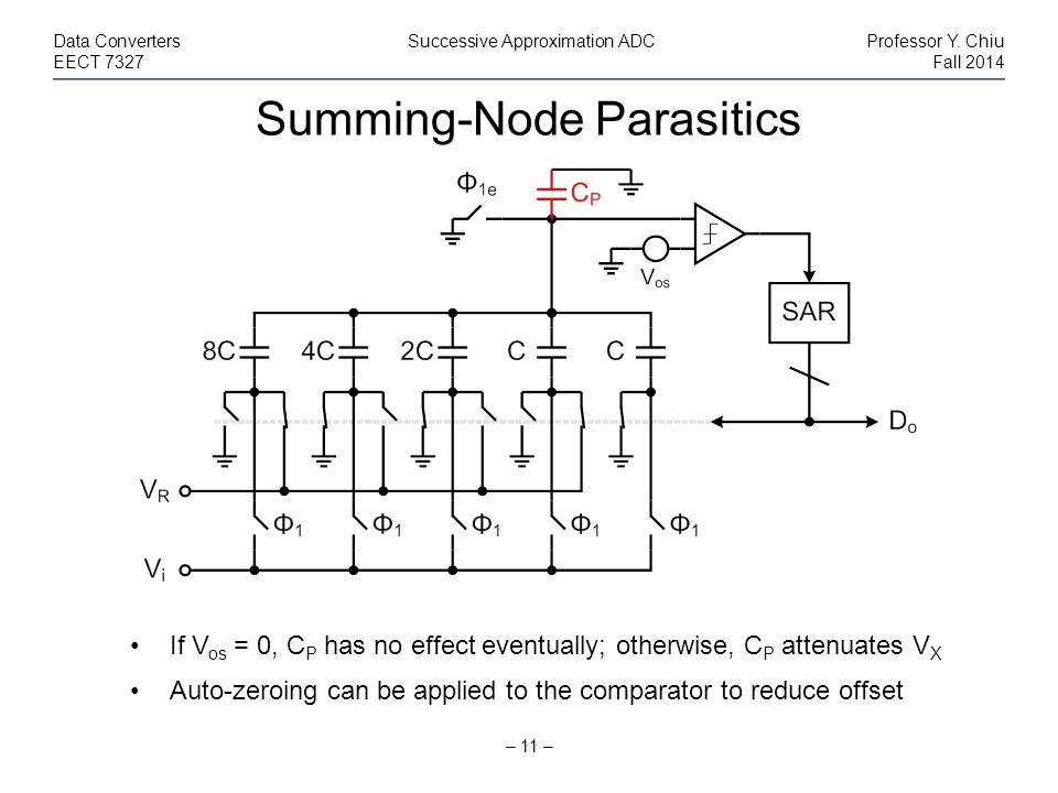 Summing-Node Parasitics – 11 – Data Converters Successive Approximation ADCProfessor Y. Chiu EECT 7327Fall 2014 If V os = 0, C P has no effect eventua