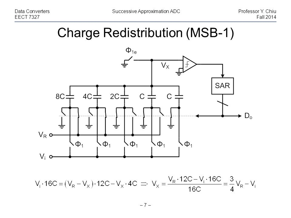 Charge Redistribution (MSB-1) – 7 – Data Converters Successive Approximation ADCProfessor Y. Chiu EECT 7327Fall 2014