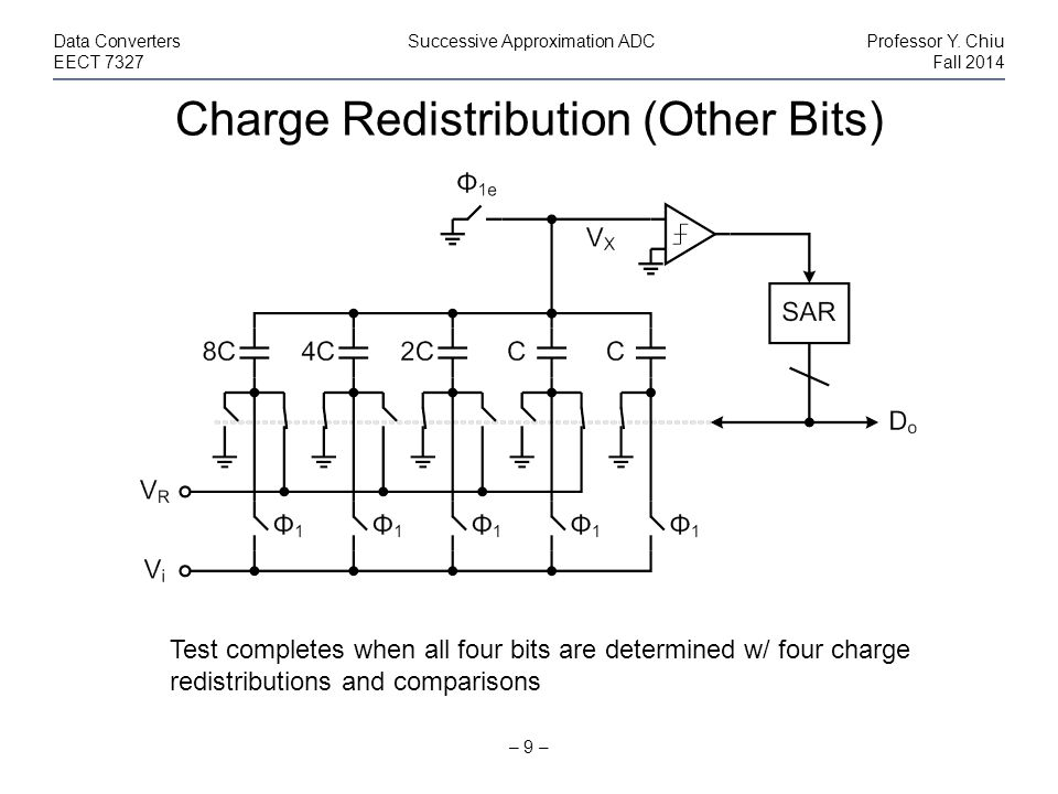 Charge Redistribution (Other Bits) – 9 – Data Converters Successive Approximation ADCProfessor Y. Chiu EECT 7327Fall 2014 Test completes when all four