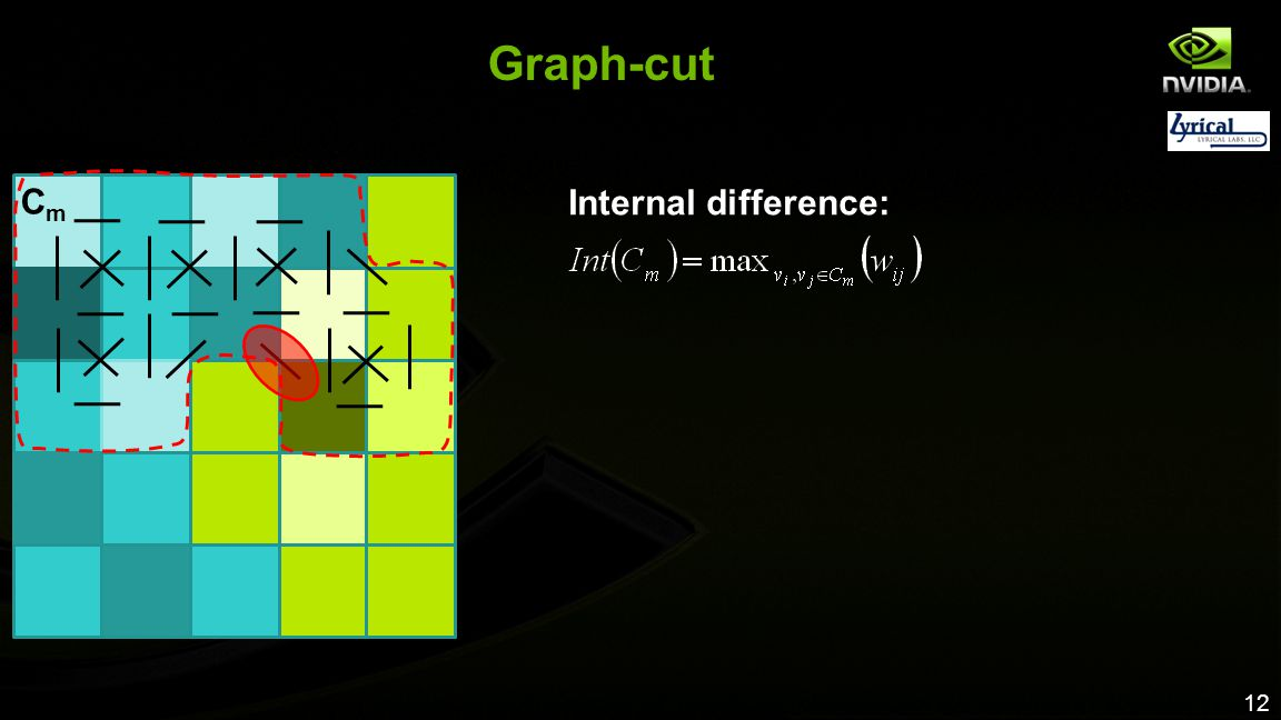 12 Internal difference: Graph-cut CmCm