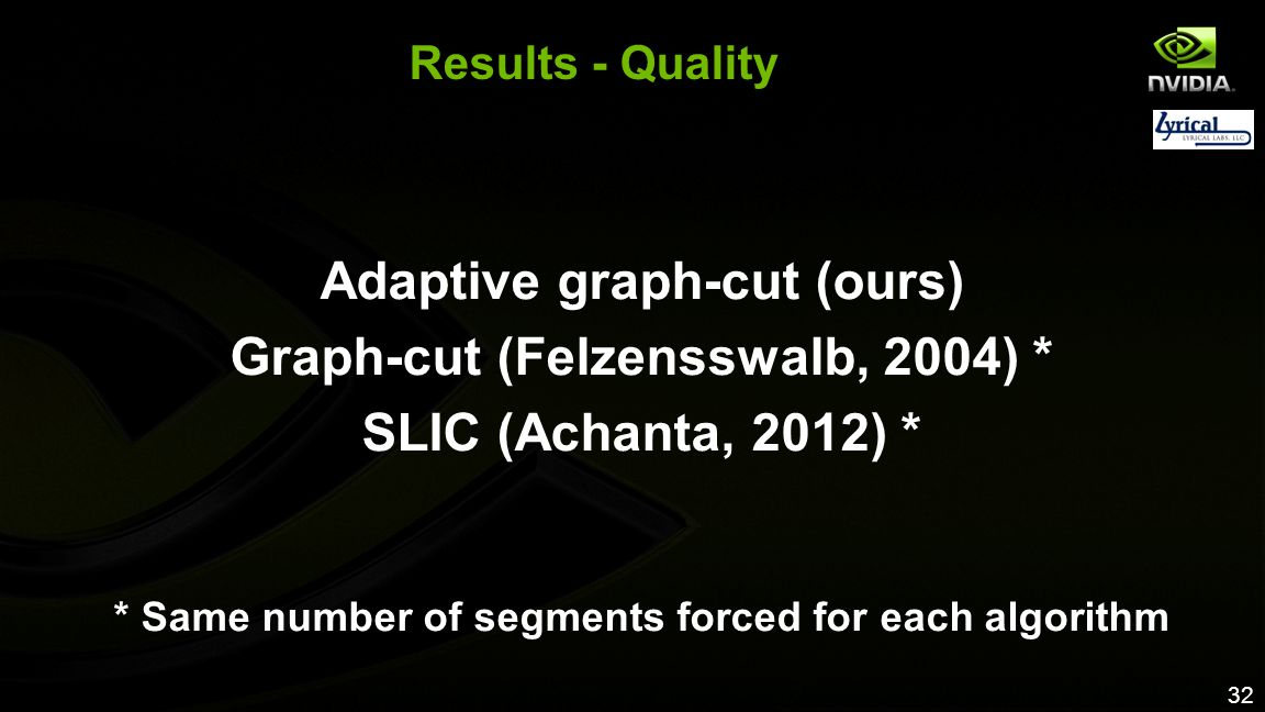 32 Results - Quality Adaptive graph-cut (ours) Graph-cut (Felzensswalb, 2004) * SLIC (Achanta, 2012) * * Same number of segments forced for each algor