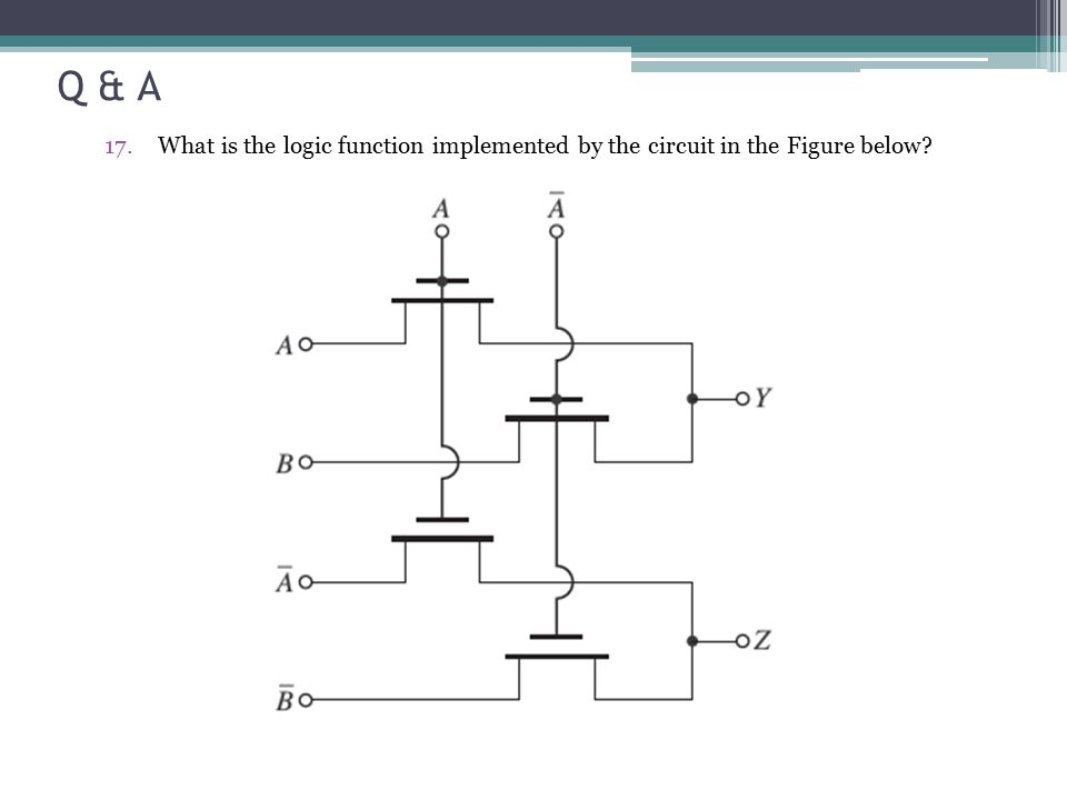 Q & A 17.What is the logic function implemented by the circuit in the Figure below?