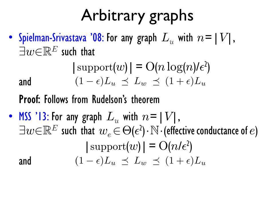 Arbitrary graphs Spielman-Srivastava '08: For any graph L u with n =  V  , 9 w 2 R E such that   support ( w )  = O ( n log ( n )/ ² 2 ) and Proof: Fo