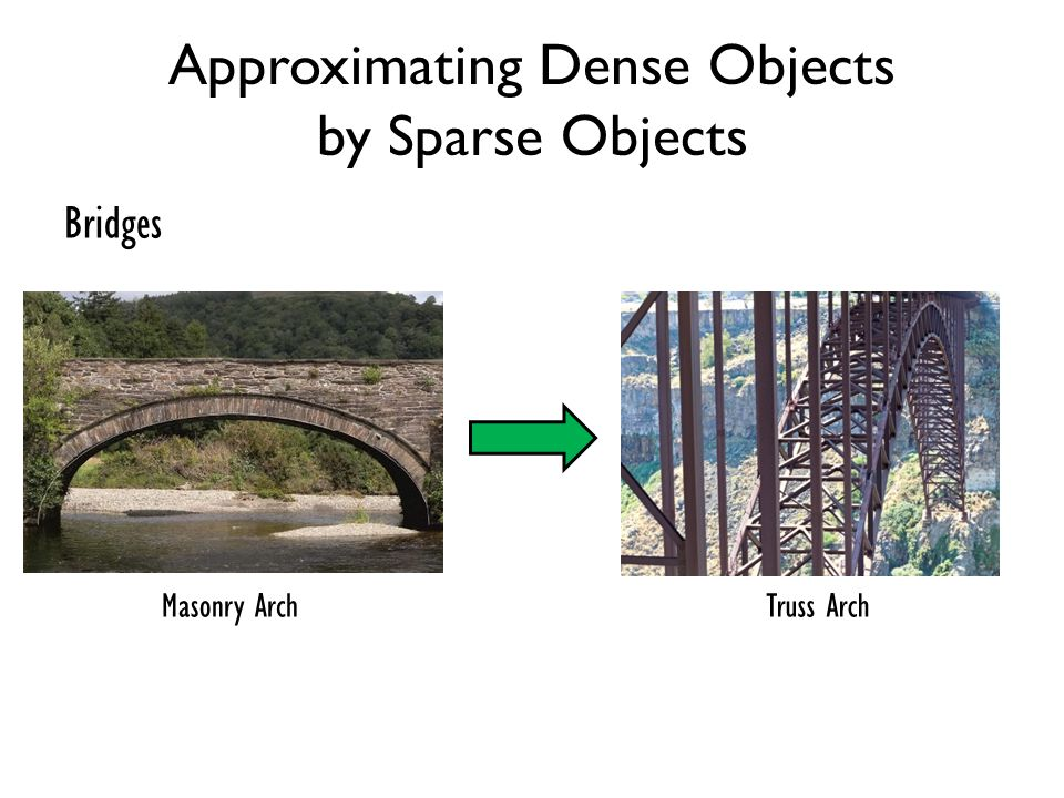 Approximating Dense Objects by Sparse Objects Bridges Masonry ArchTruss Arch