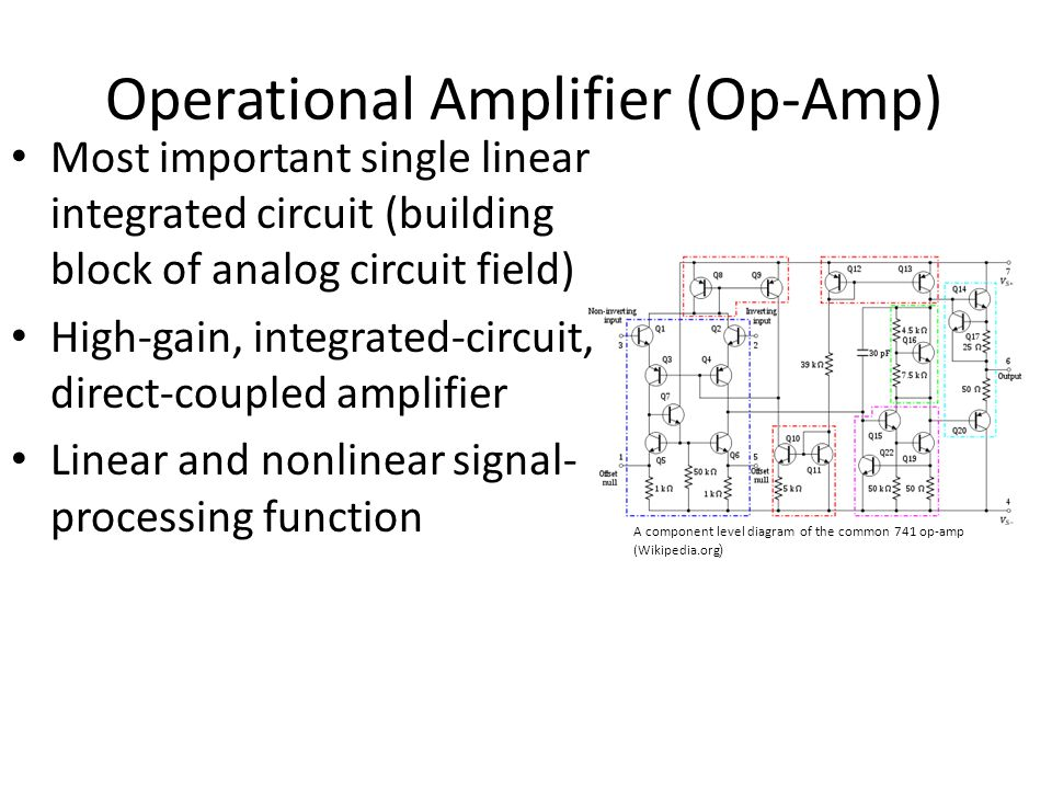 Operational Amplifier (Op-Amp) Most important single linear integrated circuit (building block of analog circuit field) High-gain, integrated-circuit,