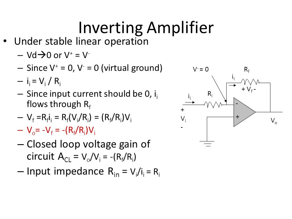 Inverting Amplifier VoVo -+-+ RfRf + V f - RiRi i i +Vi-+Vi- V - = 0 Under stable linear operation – Vd  0 or V + = V - – Since V + = 0, V - = 0 (vir