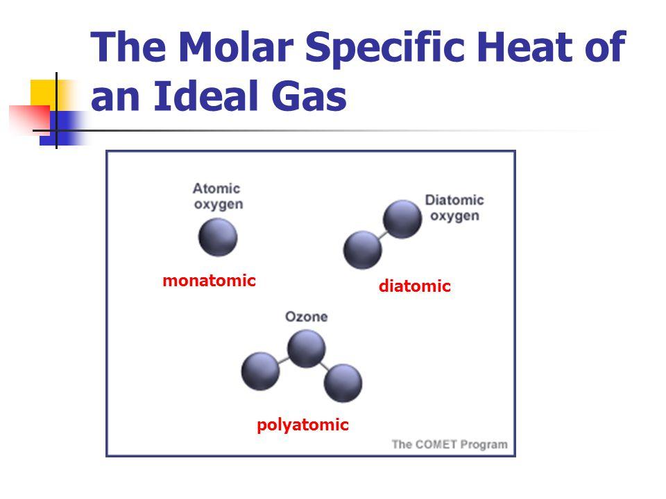 The Molar Specific Heat of an Ideal Gas monatomic diatomic polyatomic
