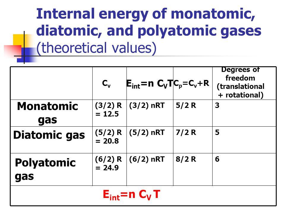 Internal energy of monatomic, diatomic, and polyatomic gases (theoretical values) (3/2) R = 12.5 (3/2) nRT5/2 R3 Diatomic gas (5/2) R = 20.8 (5/2) nRT