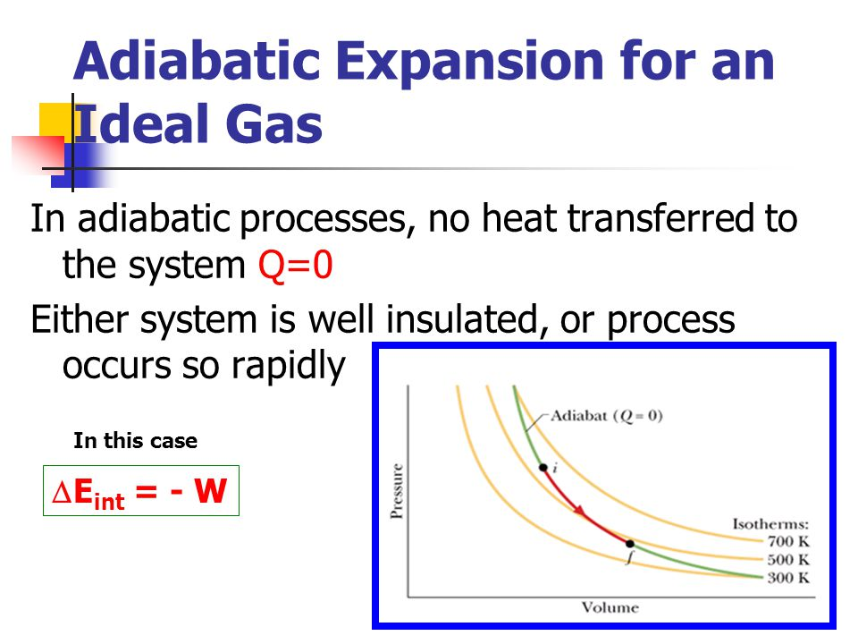 Adiabatic Expansion for an Ideal Gas In adiabatic processes, no heat transferred to the system Q=0 Either system is well insulated, or process occurs