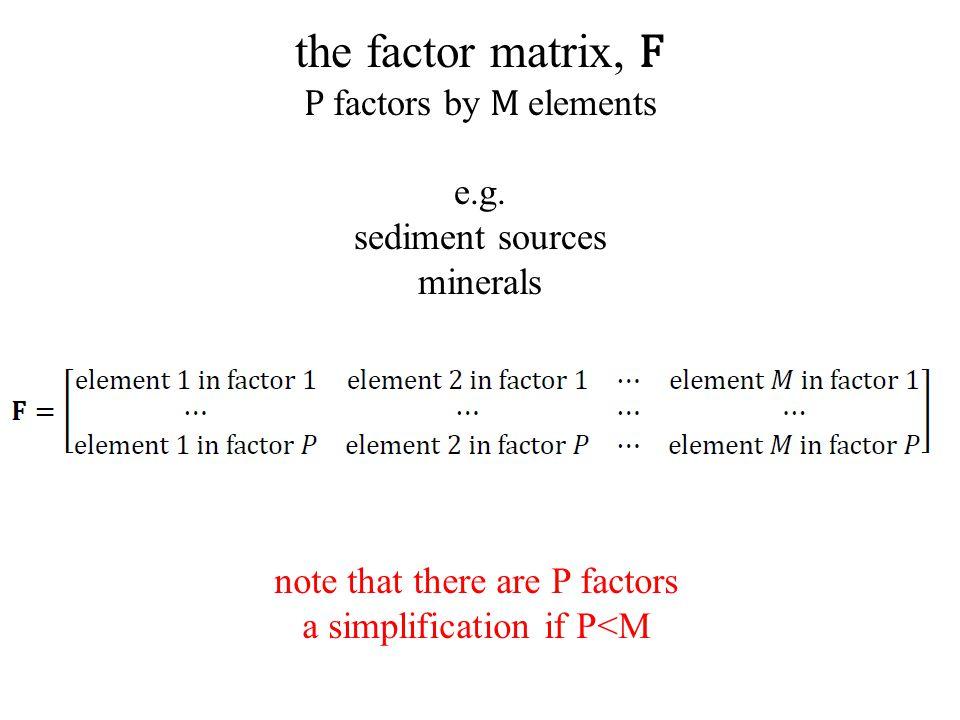 the factor matrix, F P factors by M elements e.g. sediment sources minerals note that there are P factors a simplification if P<M