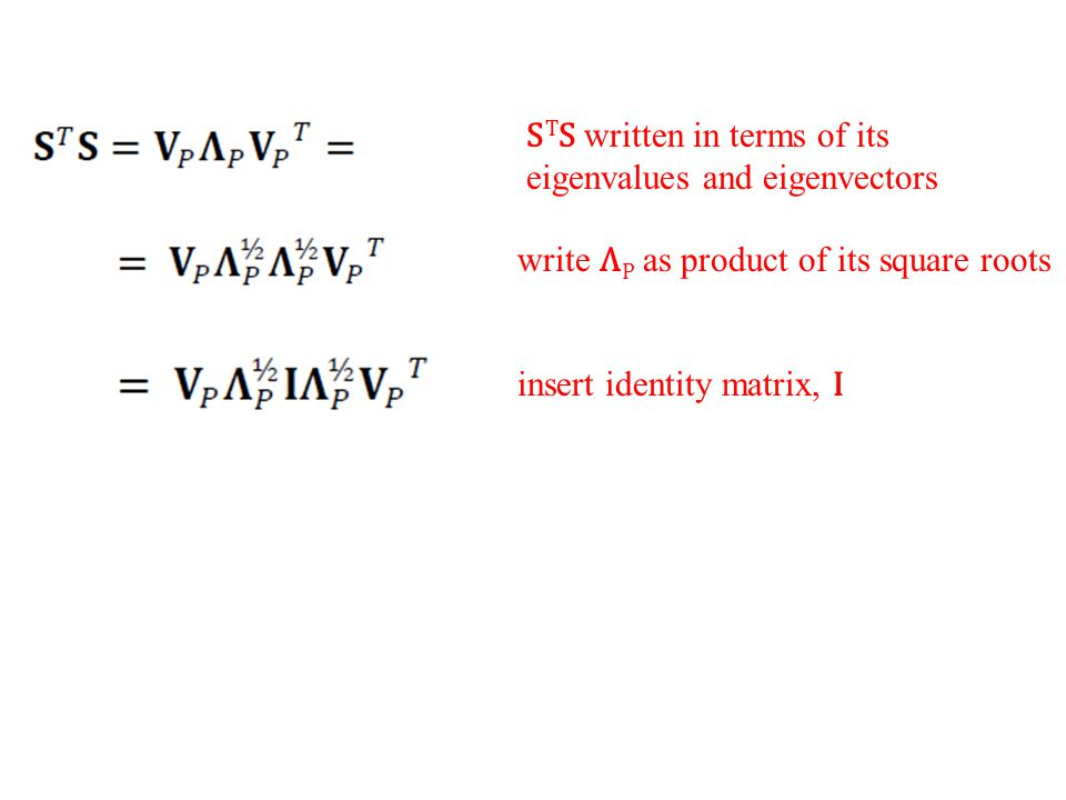 S T S written in terms of its eigenvalues and eigenvectors write Λ P as product of its square roots insert identity matrix, I