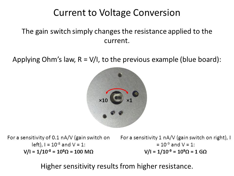 Current to Voltage Conversion The gain switch simply changes the resistance applied to the current.