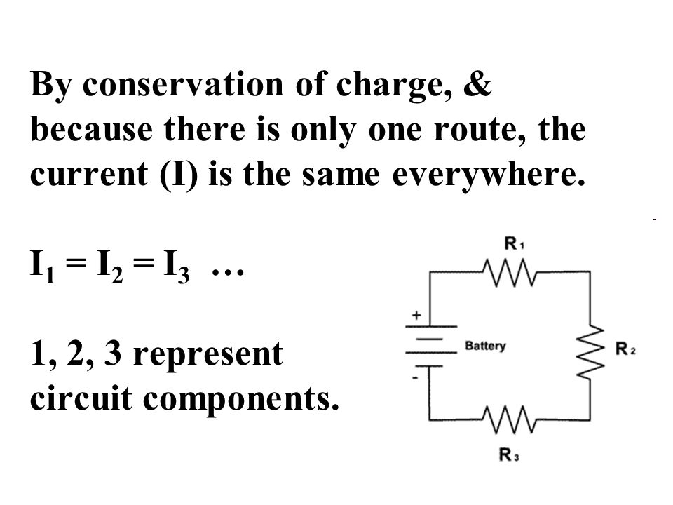 By conservation of charge, & because there is only one route, the current (I) is the same everywhere. I 1 = I 2 = I 3 … 1, 2, 3 represent circuit comp