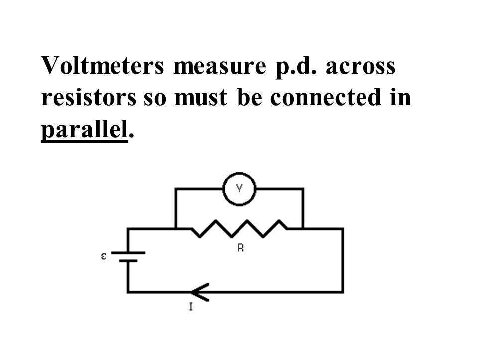 Voltmeters measure p.d. across resistors so must be connected in parallel.