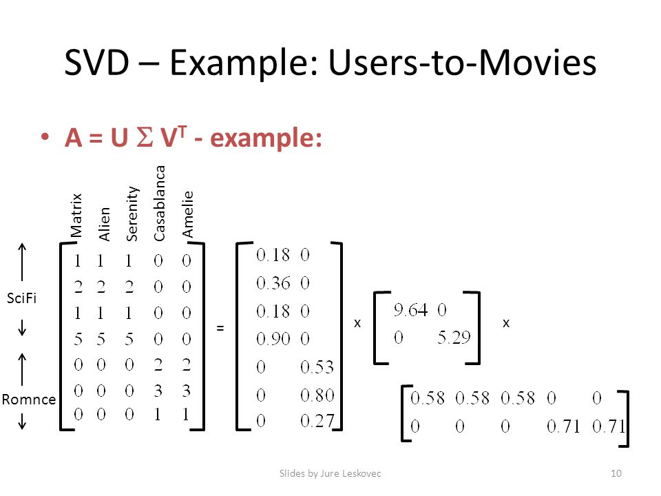 SVD – Example: Users-to-Movies A = U  V T - example: Slides by Jure Leskovec10 = SciFi Romnce xx Matrix Alien Serenity Casablanca Amelie