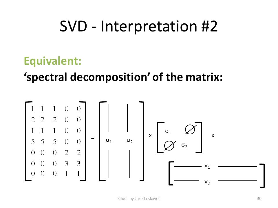 SVD - Interpretation #2 Equivalent: 'spectral decomposition' of the matrix: Slides by Jure Leskovec30 = xx u1u1 u2u2 σ1σ1 σ2σ2 v1v1 v2v2