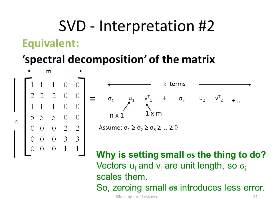 SVD - Interpretation #2 Equivalent: 'spectral decomposition' of the matrix Slides by Jure Leskovec31 = u1u1 σ1σ1 vT1vT1 u2u2 σ2σ2 vT2vT2 + +...