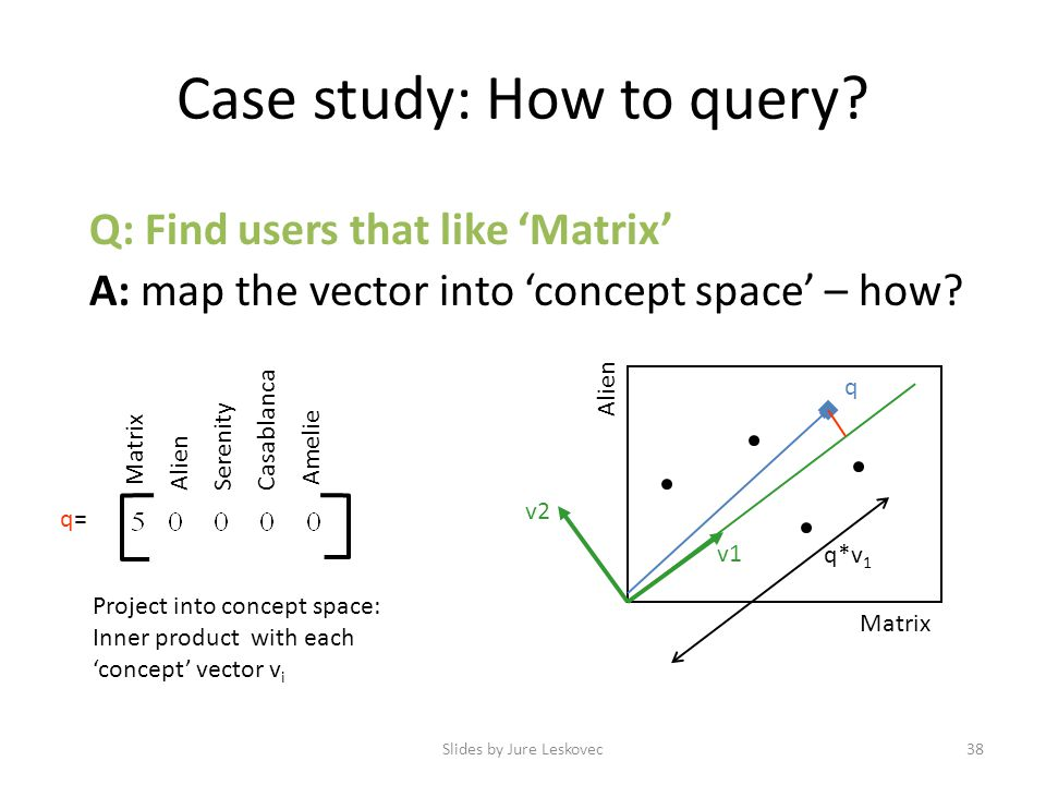 Case study: How to query? Q: Find users that like 'Matrix' A: map the vector into 'concept space' – how? Slides by Jure Leskovec38 v1 q q*v 1 q=q= Mat