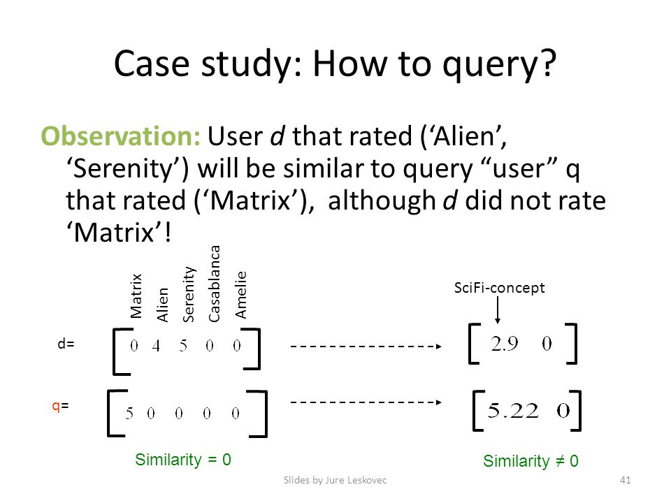 """Case study: How to query? Observation: User d that rated ('Alien', 'Serenity') will be similar to query """"user"""" q that rated ('Matrix'), although d did"""