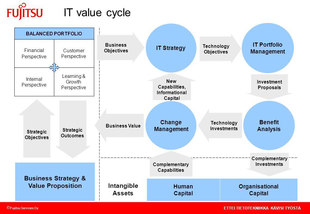 Fujitsu Services Oy ETTEI TIETOTEKNIIKKA KÄVISI TYÖSTÄ IT value cycle Technology Objectives Strategic Objectives IT Strategy Benefit Analysis Change M