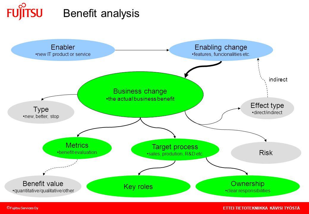 Fujitsu Services Oy ETTEI TIETOTEKNIIKKA KÄVISI TYÖSTÄ Benefit analysis Enabler new IT product or service Enabling change features, funcionalities etc.