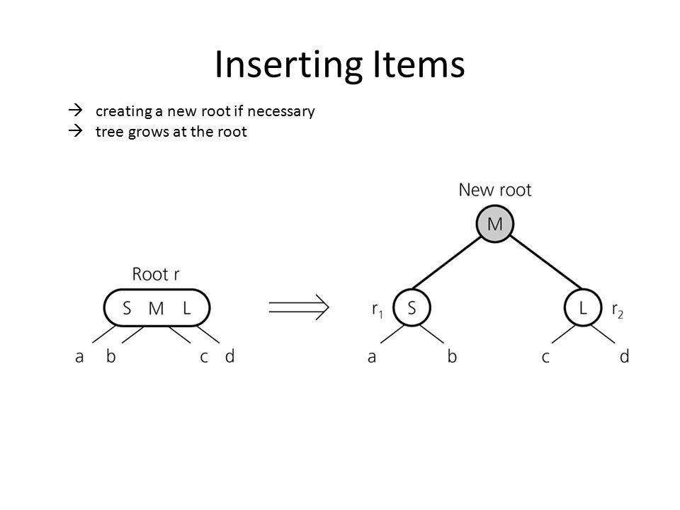 Inserting Items  creating a new root if necessary  tree grows at the root