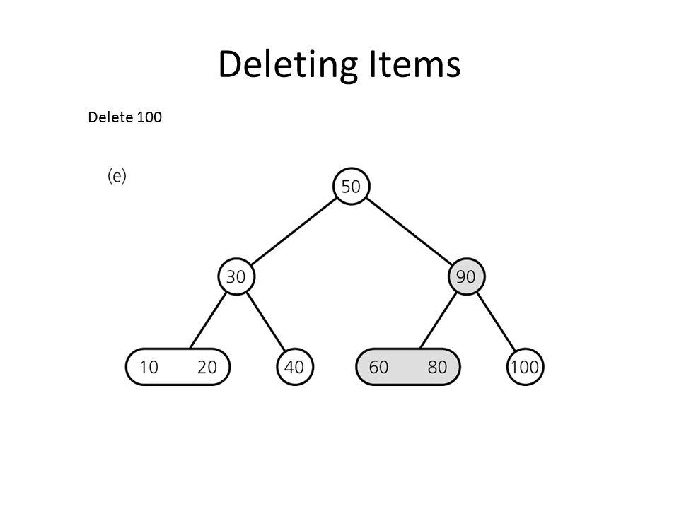 Deleting Items Deleting 100