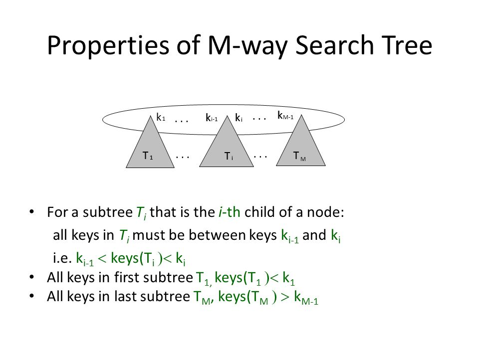 Properties of M-way Search Tree For a subtree T i that is the i-th child of a node: all keys in T i must be between keys k i-1 and k i i.e. k i-1  k
