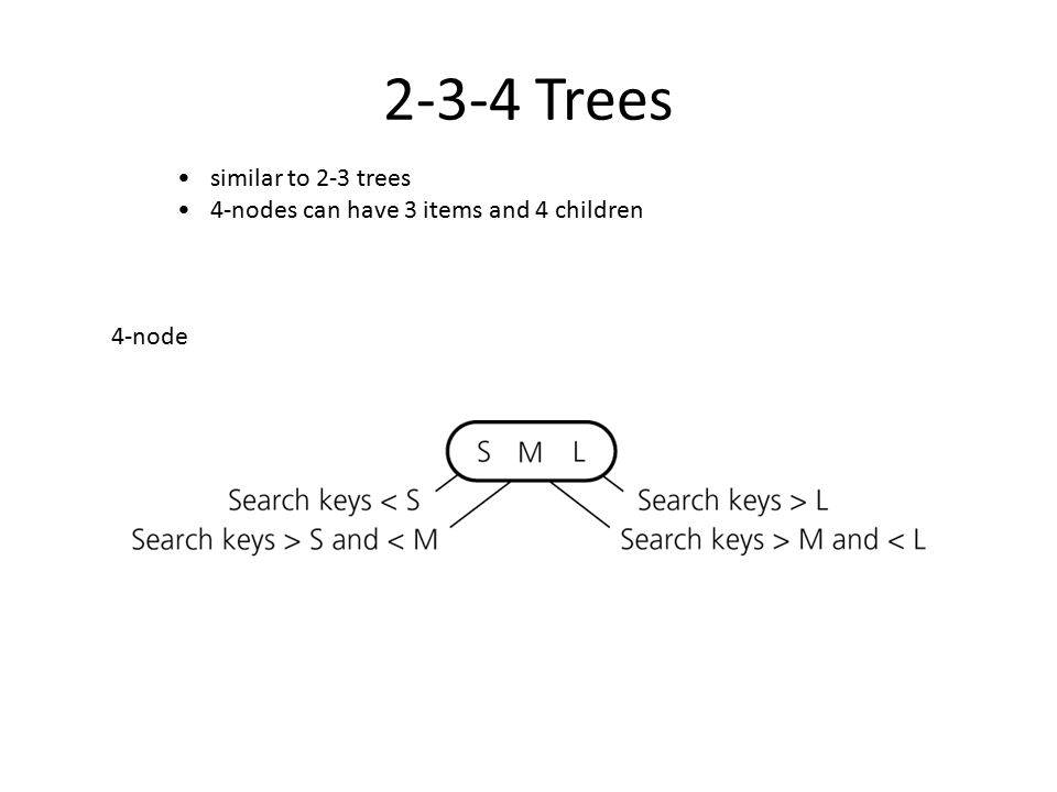 2-3-4 Trees similar to 2-3 trees 4-nodes can have 3 items and 4 children 4-node