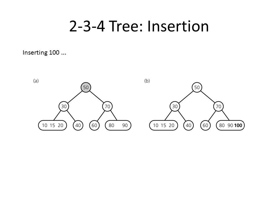 2-3-4 Tree: Insertion Procedure Splitting 4-nodes during Insertion